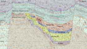 Major Unconformity  - Extensional Basin